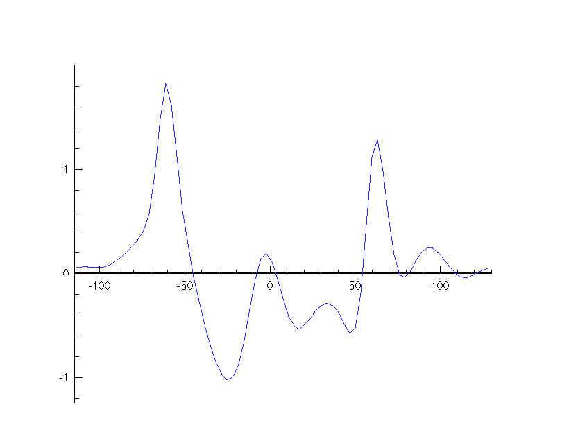 - 158ce-Numerical-Modeling-ICTS-I3c_05.jpg
