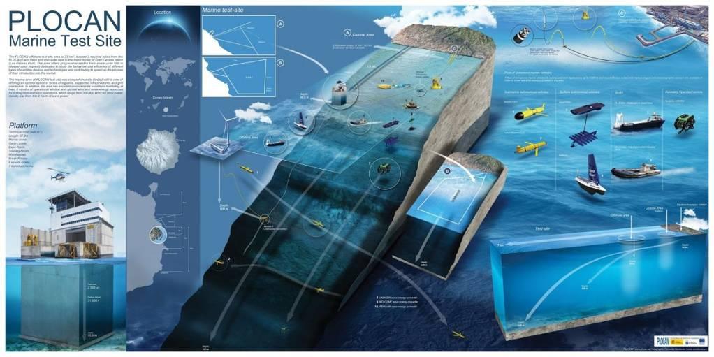 - 40cb8-Infografia-poclan-canarias.jpg